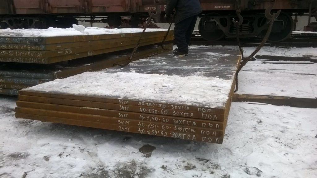 Поставщик листового металла Украина